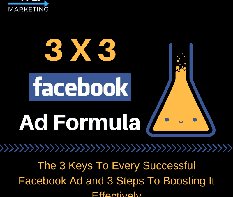 7 Growth Hacking Tactics For Facebook Success